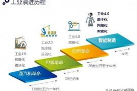 工业4.0和智能制造PPT详细图文介绍