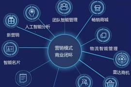 AI人工智能名片小程序商城,畅销无忧:新一代智能社交营销小程序